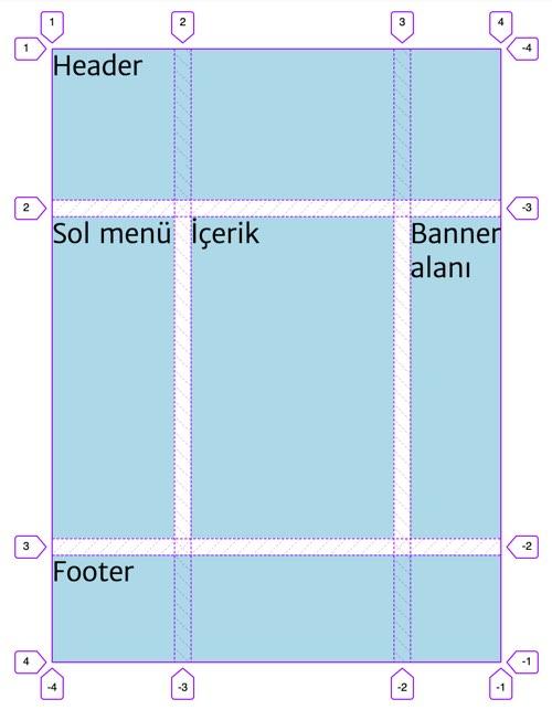 grid çizgi numaraları