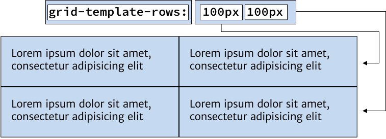 grid-template-rows